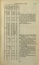 611. oldal