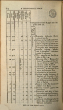 614. oldal