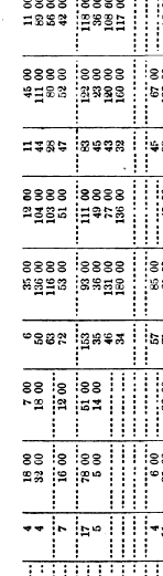 [ocr errors][ocr errors][ocr errors][merged small][ocr errors][ocr errors][merged small][merged small][ocr errors][ocr errors][ocr errors][ocr errors][merged small][merged small][ocr errors][merged small][merged small]