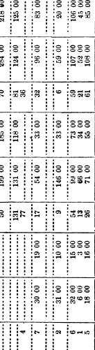 [merged small][ocr errors][merged small][merged small][merged small][merged small][ocr errors][merged small][merged small][ocr errors][ocr errors][ocr errors][ocr errors][ocr errors][merged small][merged small][ocr errors][ocr errors][merged small][ocr errors][ocr errors][ocr errors][ocr errors][ocr errors][ocr errors][ocr errors][ocr errors][ocr errors][ocr errors][merged small][ocr errors]