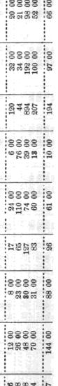 [ocr errors][ocr errors][ocr errors][ocr errors][ocr errors][subsumed][subsumed][ocr errors][subsumed][subsumed][subsumed][ocr errors]