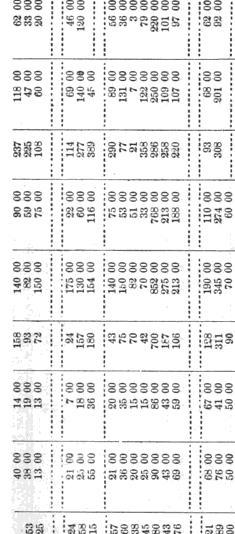 [ocr errors][ocr errors][merged small][ocr errors][merged small][ocr errors][merged small][merged small][ocr errors][ocr errors][ocr errors][merged small][merged small][ocr errors][merged small][ocr errors][merged small][ocr errors][ocr errors][ocr errors][ocr errors][ocr errors][ocr errors][merged small][merged small][ocr errors][merged small][merged small][ocr errors][ocr errors][ocr errors][ocr errors][merged small][merged small][ocr errors][merged small][ocr errors]