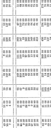 [ocr errors][merged small][ocr errors][ocr errors][merged small][ocr errors][ocr errors][ocr errors][ocr errors][ocr errors][ocr errors][ocr errors][merged small][merged small][ocr errors][ocr errors][ocr errors][ocr errors][ocr errors][ocr errors][merged small][merged small][ocr errors][ocr errors][merged small][ocr errors][ocr errors]