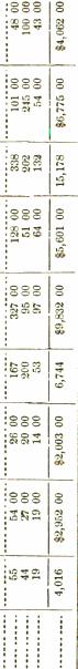 [ocr errors][subsumed][subsumed][ocr errors][ocr errors][subsumed][ocr errors][subsumed][ocr errors][ocr errors][ocr errors][ocr errors][ocr errors][ocr errors][ocr errors][subsumed][ocr errors][ocr errors]