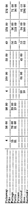 [merged small][merged small][ocr errors][merged small][ocr errors][ocr errors][merged small][ocr errors][ocr errors][ocr errors][ocr errors][merged small][merged small][merged small][ocr errors][ocr errors][merged small][ocr errors]