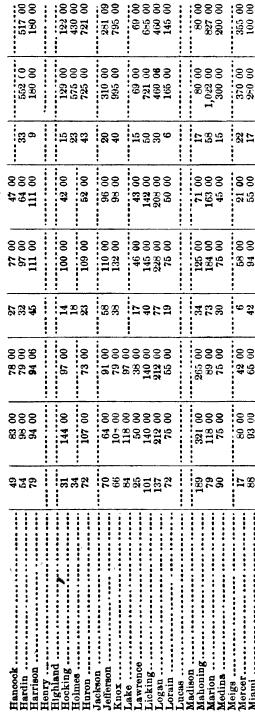 [merged small][ocr errors][ocr errors][ocr errors][ocr errors][ocr errors][ocr errors][merged small][ocr errors][ocr errors][merged small][merged small][merged small][merged small][ocr errors][merged small][merged small][ocr errors][ocr errors][merged small][merged small][ocr errors][ocr errors][merged small][merged small][ocr errors][merged small][ocr errors][merged small][ocr errors][merged small][ocr errors][merged small][ocr errors][merged small][ocr errors][ocr errors][ocr errors][merged small][merged small][merged small][ocr errors][ocr errors][merged small][ocr errors][merged small][merged small][ocr errors][merged small][ocr errors][ocr errors][merged small][merged small][ocr errors]