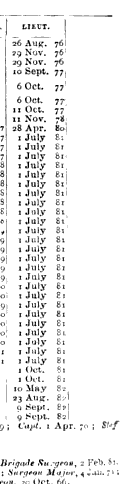[ocr errors][merged small][ocr errors][ocr errors][merged small][ocr errors][merged small][ocr errors][merged small][ocr errors][merged small][ocr errors]
