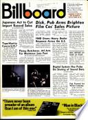 1971. jún. 12.