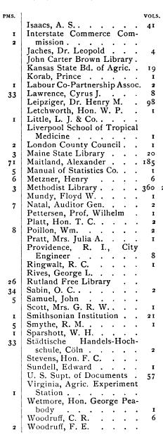 [ocr errors][ocr errors][ocr errors][merged small][ocr errors][ocr errors][merged small][merged small][merged small][merged small][merged small][merged small][merged small][merged small][merged small][merged small]