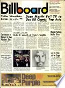 1973. ápr. 28.