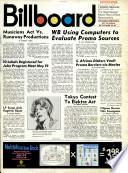 1973. máj. 12.