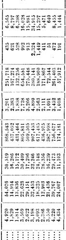 [ocr errors][merged small][merged small][ocr errors][merged small][ocr errors][ocr errors]