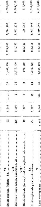 [merged small][merged small][ocr errors][merged small][merged small][ocr errors][merged small][merged small][ocr errors][merged small][merged small][merged small][ocr errors][merged small][ocr errors][ocr errors][ocr errors][merged small][merged small][merged small][merged small][ocr errors][ocr errors][ocr errors][merged small][merged small][merged small][ocr errors][ocr errors][merged small][ocr errors][merged small][ocr errors][merged small][ocr errors][merged small][ocr errors]