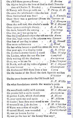 [merged small][ocr errors][merged small][merged small][merged small][ocr errors][ocr errors][merged small][ocr errors][ocr errors][ocr errors]