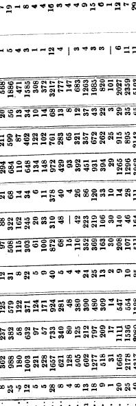 [ocr errors][merged small][ocr errors][merged small][merged small][ocr errors][merged small][ocr errors][ocr errors][merged small][merged small][subsumed][ocr errors][ocr errors][ocr errors][ocr errors][merged small][merged small][ocr errors][ocr errors][ocr errors][ocr errors][ocr errors][merged small][merged small][merged small][merged small]