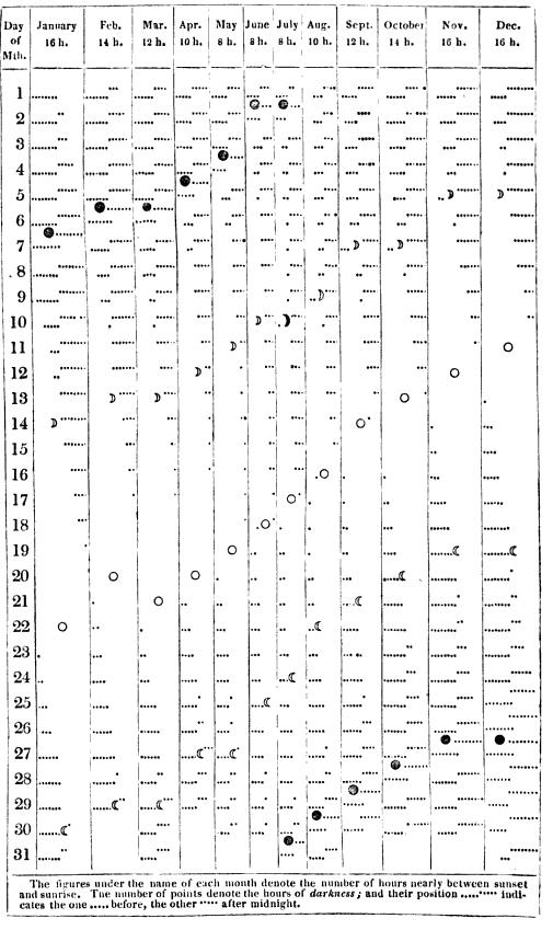 [graphic][subsumed][subsumed][subsumed][subsumed][subsumed][subsumed][subsumed][subsumed][ocr errors][subsumed][subsumed][subsumed][ocr errors][ocr errors][subsumed]