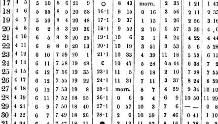 [ocr errors][ocr errors][merged small][ocr errors][ocr errors][merged small][merged small][merged small][merged small][ocr errors][merged small][ocr errors][ocr errors]