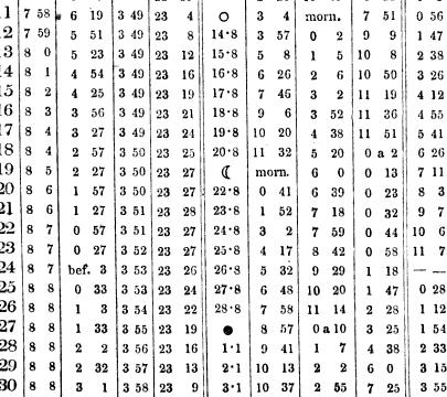 [ocr errors][ocr errors][ocr errors][merged small][merged small][merged small][merged small][ocr errors][ocr errors][merged small][merged small][merged small]